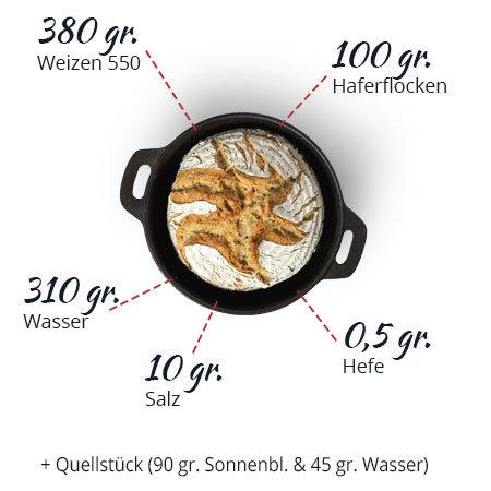 Hafer Weizenbrot Rezept